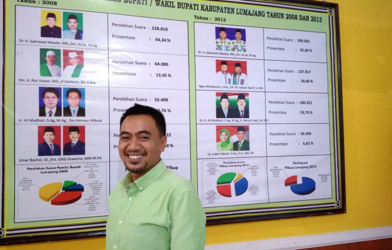 1 Januari, KPU Umumkan Tahapan Pilkada Lumajang 2018
