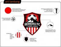 Makna filosofi Logo Semeru FC Lumajang