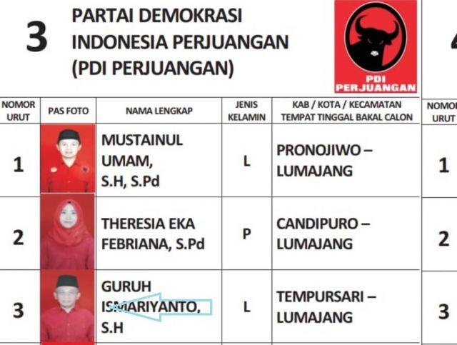 Guruh Ismariyanto, Politisi PDIP dari Candipuro 5 Periode jadi DPRD Lumajang